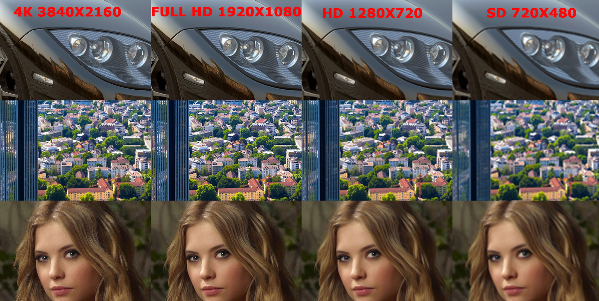 SD, HD, Full HD, 4К